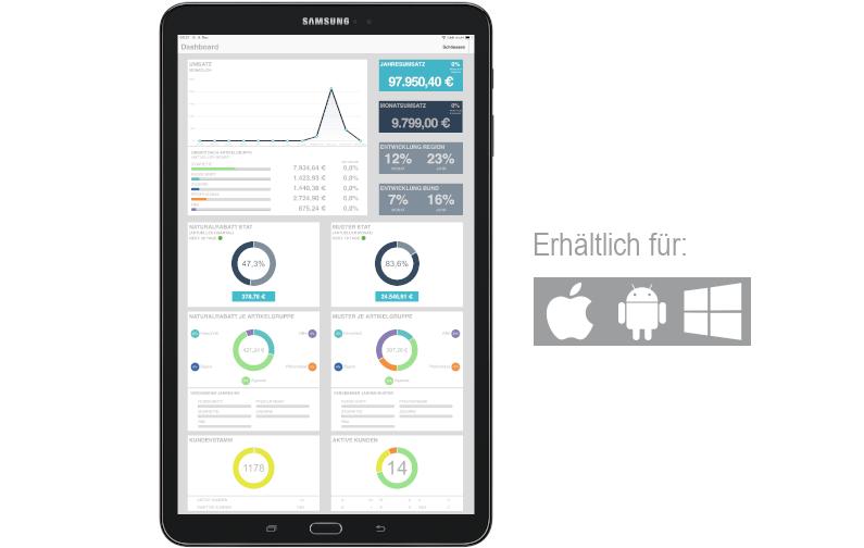 Grafisches KPI-Dashboard für mehr Vertriebspower